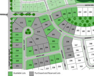 new construction home lots, chesterton in, chesterton home builder, new homes chesterton, easton park
